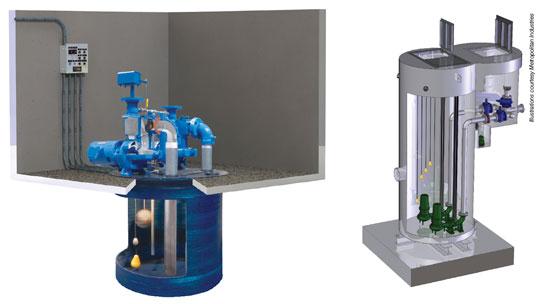 Sump Pump: Commercial Sump Pump