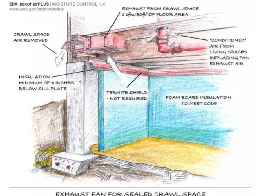 The Crawlspace: Link to A Healthy Home